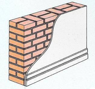 Solid outer wall